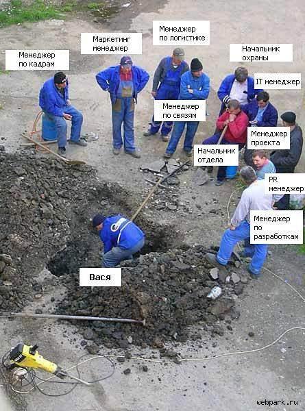 Смешная картинка - рабочий процесс