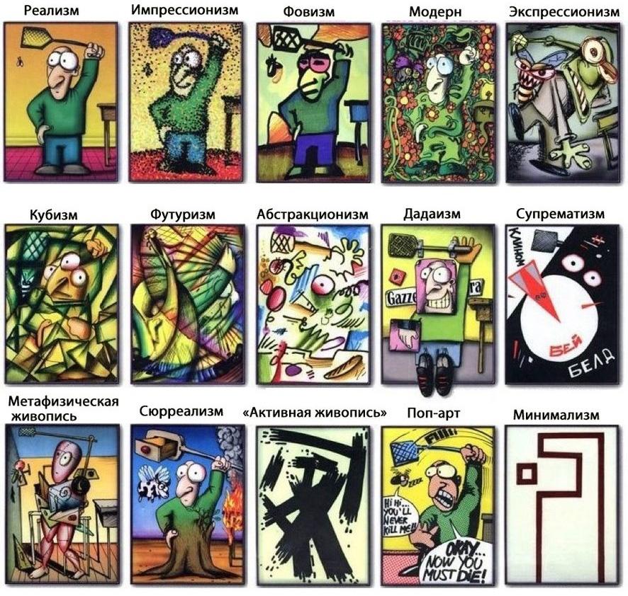 виды современной живописи:
